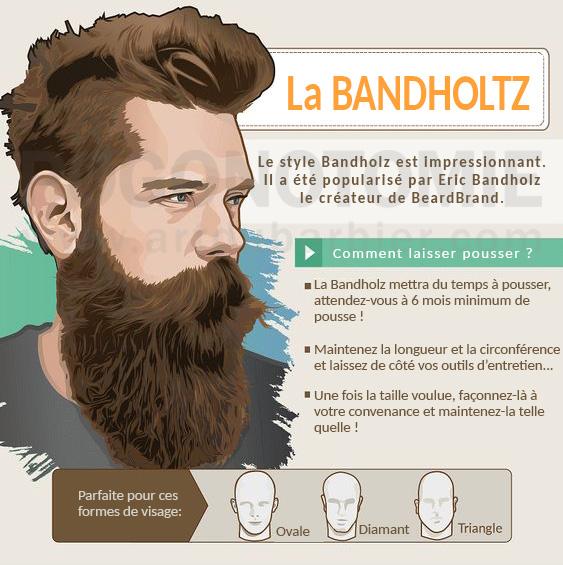 Bandholtz