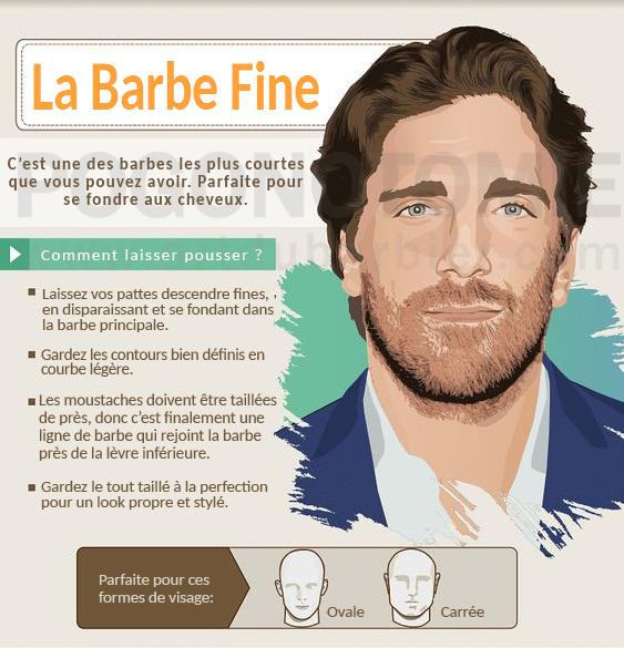 Quelle barbe pour quel visage pogonotomie - Quelle barbe pour quel visage ...