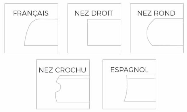 Nez coupe-chou